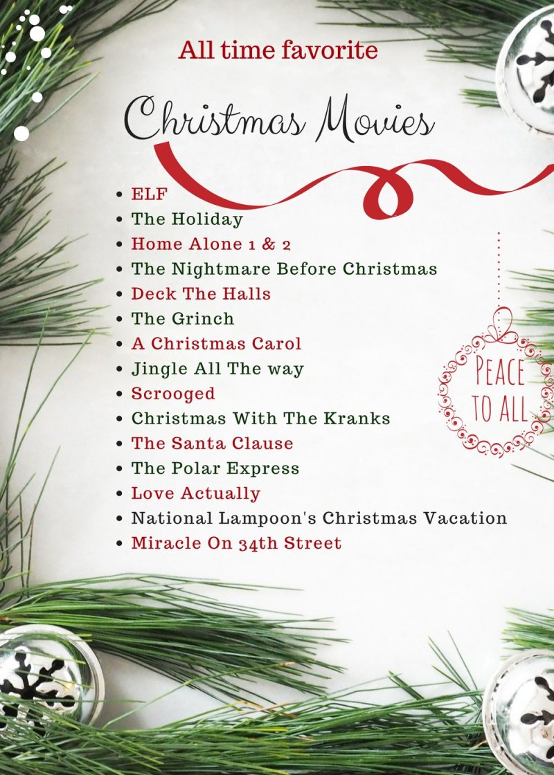 All time favorite Christmas Movie list